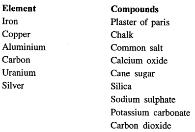 Selina Concise ICSE Solutions for Class 7 Chemistry Chapter 3 Elements, Compounds and Mixtures-7