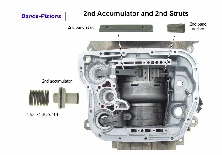 1999 Dodge Durango Transmission Diagram