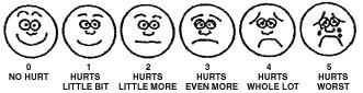 Pain Faces Scale