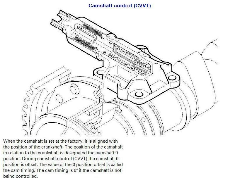 1999 Volvo S80 T6 Wiring Diagram : 32 Wiring Diagram