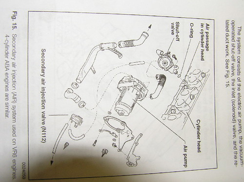 VWVortex  Vacuum hose diagram for obd21997 VR6