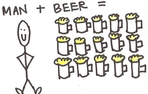 Beer Math 1
