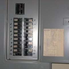 House Fuse Panel Diagram Star Delta Wiring Diagrams Household Box Glass
