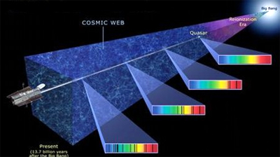 A coluna vertebral do universo