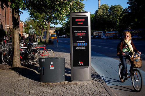 bike counter in Copenhagen