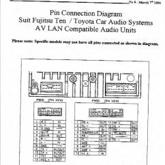 Toyota Fujitsu Ten 86120 Wiring Diagram For Trailers Australia 14 Radio Of Usb Back ~ Odicis