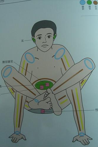 平衡_膝肩式