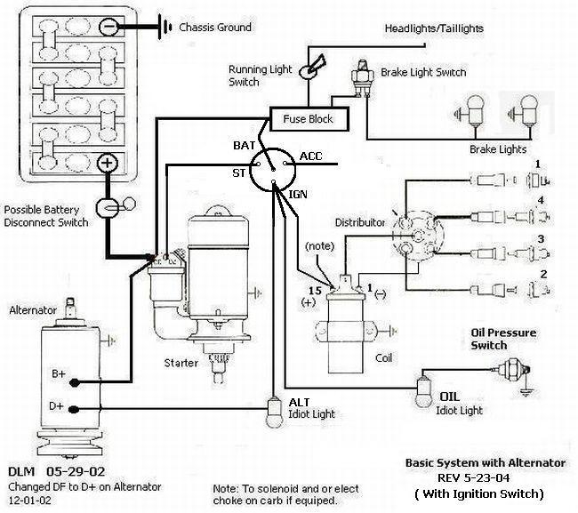 vw sand rail wiring diagram 98 jeep cherokee schematic harness online basic