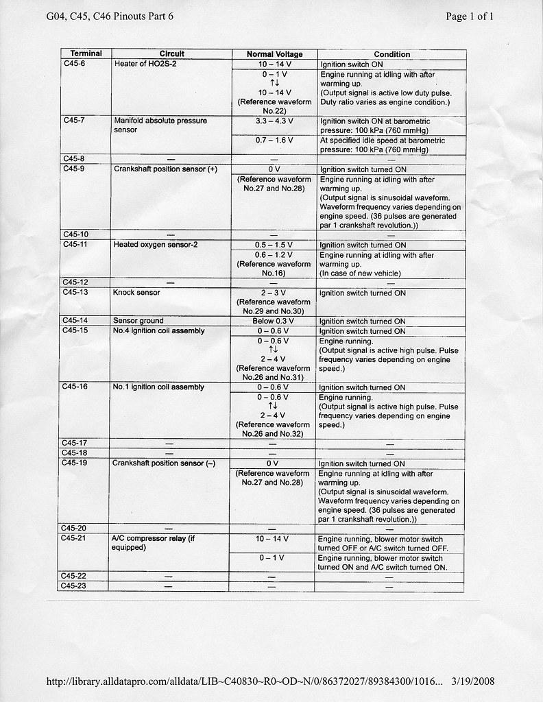 J20A ECU Pinouts and Torque Specs List...