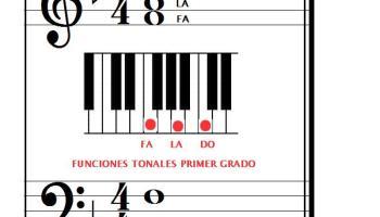 PRIMERGRADO FUNCIONES TONALES
