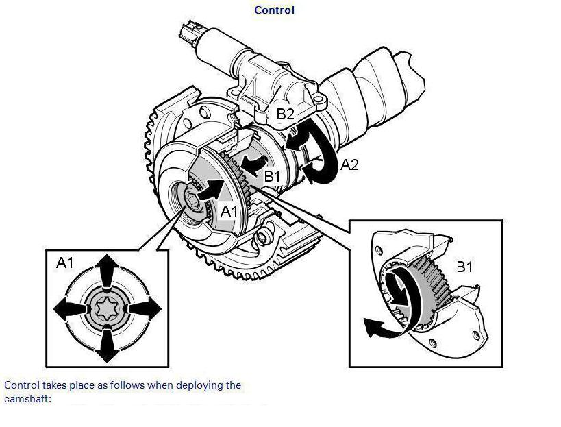 HowToRepairGuide.com: How to install cvvt unit on volvo s80