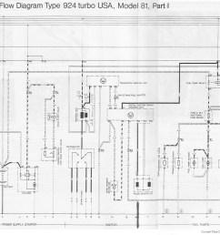 porsche 924 turbo wiring diagram detailed schematics diagram rh jppastryarts com porsche 944 turbo diagram porsche [ 1511 x 1253 Pixel ]