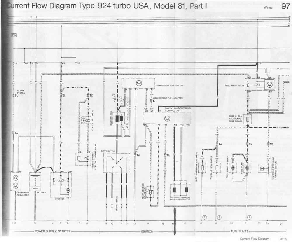medium resolution of porsche 924 turbo wiring diagram detailed schematics diagram rh jppastryarts com porsche 944 turbo diagram porsche