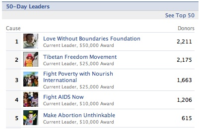 facebook causes giving challenge