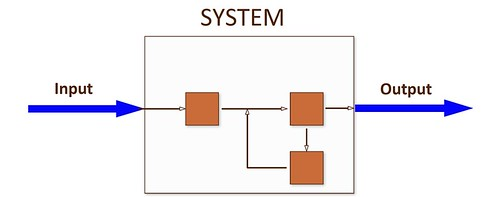 system 2