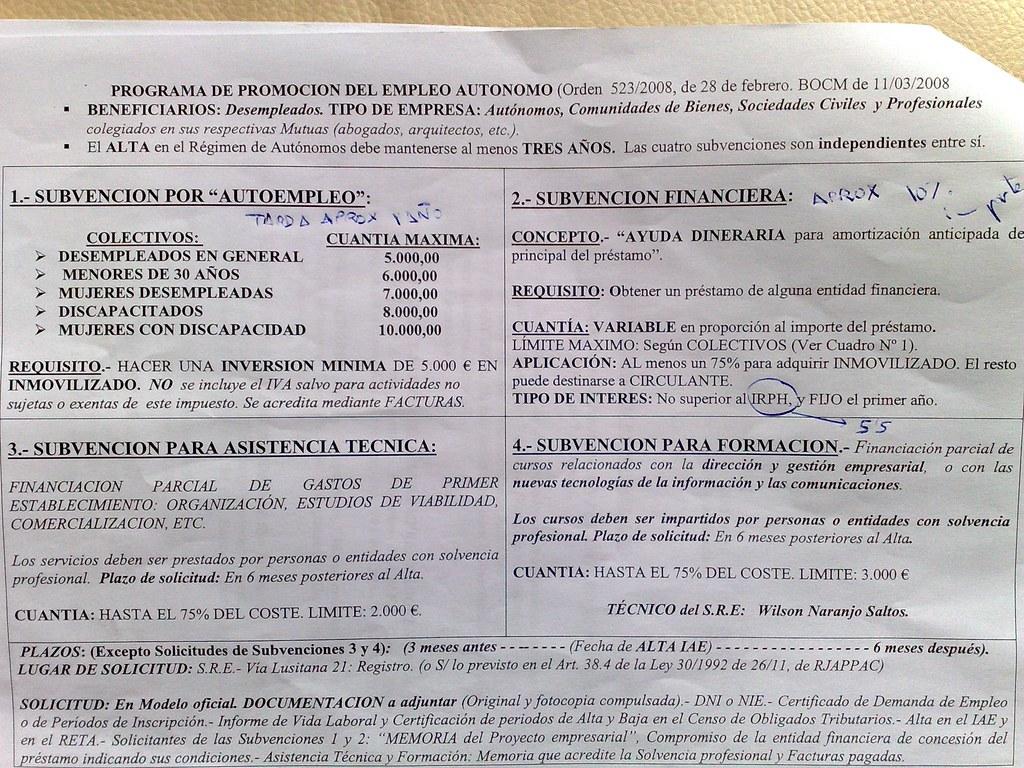 subvenciones de la Comunidad de Madrid