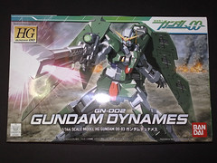 Dynames box