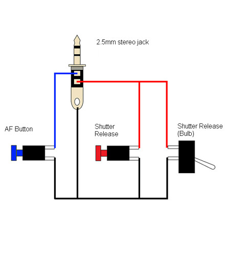 xlr to stereo jack wiring diagram lenco trim tabs pinout of remote shutter plugs - pentaxforums.com