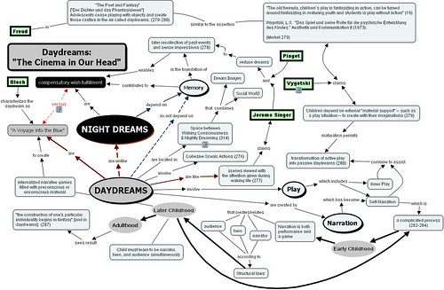 Flickriver: Most interesting photos from Great Diagrams in