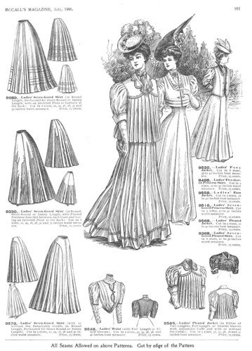 fashion & trends of 1906