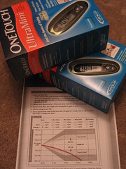 November 12, 2007 - diabetes365 - day 35