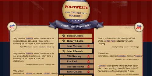 Politweets