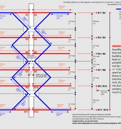 diy digital tv antenna plans gray hoverman super antenna plans related keywords [ 972 x 824 Pixel ]