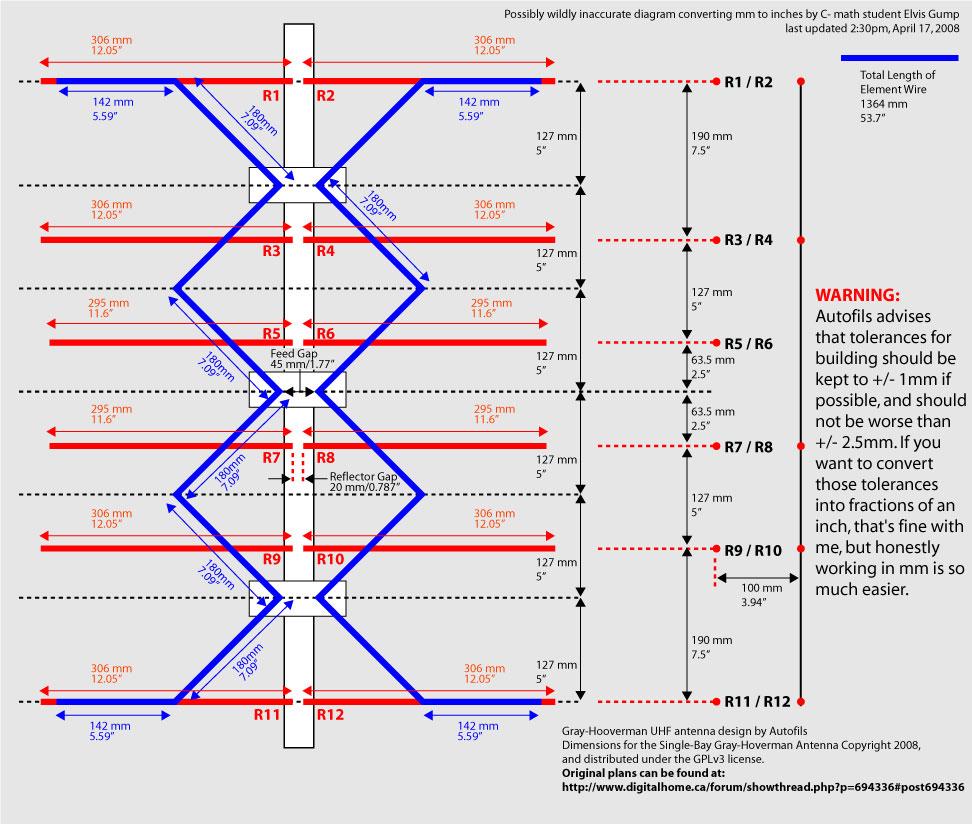 medium resolution of  diy digital tv antenna plans gray hoverman super antenna plans related keywords
