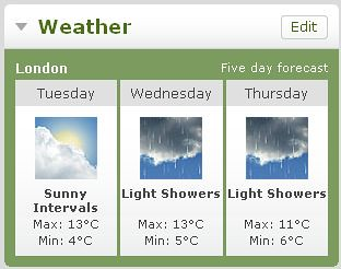 Weather Report London