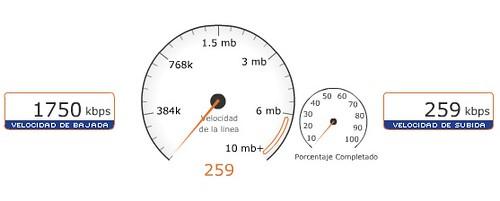 Nueva velocidad de conexion