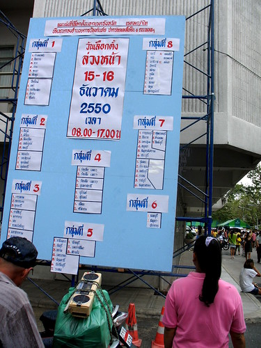 election poster from Thai pre-elections