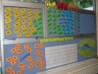 Phonics Display  Our word wall  Classroom Displays