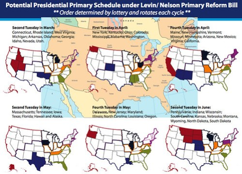 Interregional Primary Reform Proposal