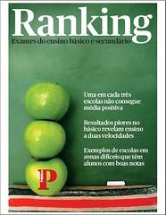 PUBLICO ranking