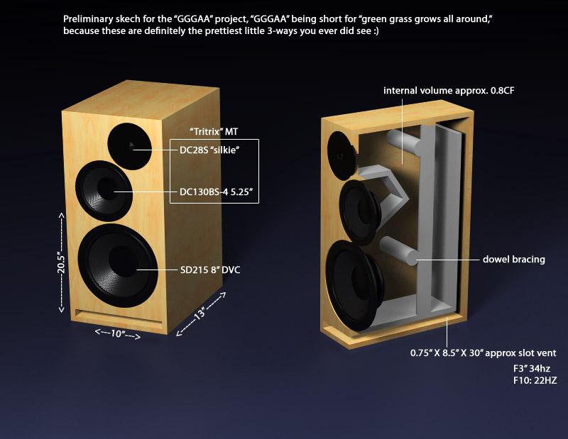Small Speaker Box Design Howto Install