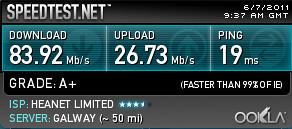 Speedtest 84 Mbs Work Broadband by Irish Typepad