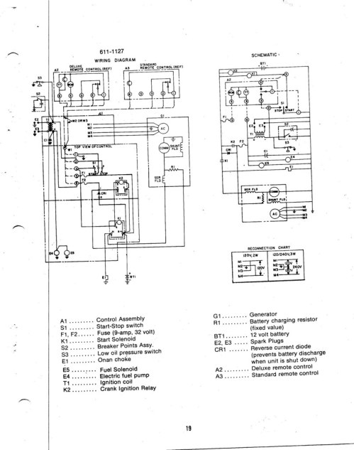 small resolution of 7 5 onan generator wiring diagram electrical wiring diagram symbols6 5 onan generator remote start wiring
