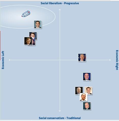 electoralcompass1