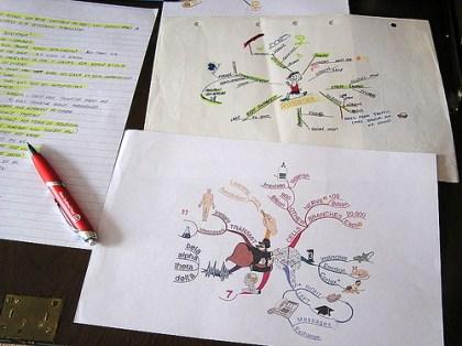Mind Map - Foto por Keith Davenport