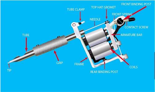 Rotary Tattoo Machine Diagram Also Coil Gun Schematics Additionally