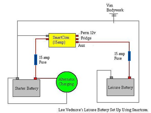 Leisure Battery Charging System using Smart  VW T4