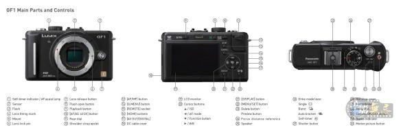 Panasonic Lumix GF1 Breakdown