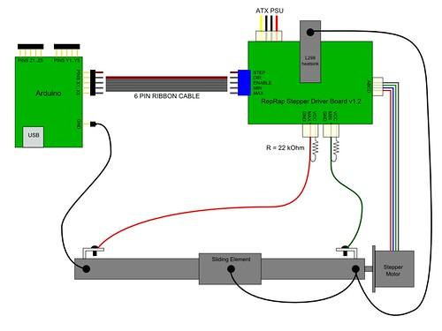 reprap wiring diagram for trailer socket electronics & motors subset - contraptor