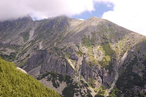 Augstie Tatri