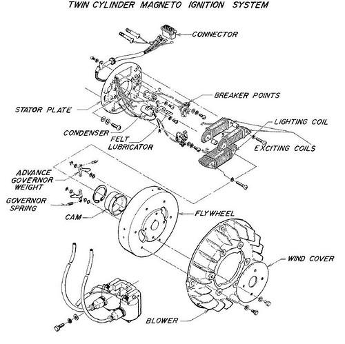 1972 Polaris Colt SS 294cc Restoration