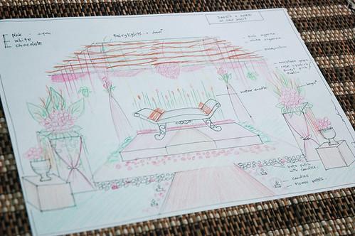 sketch pelamin dahnia