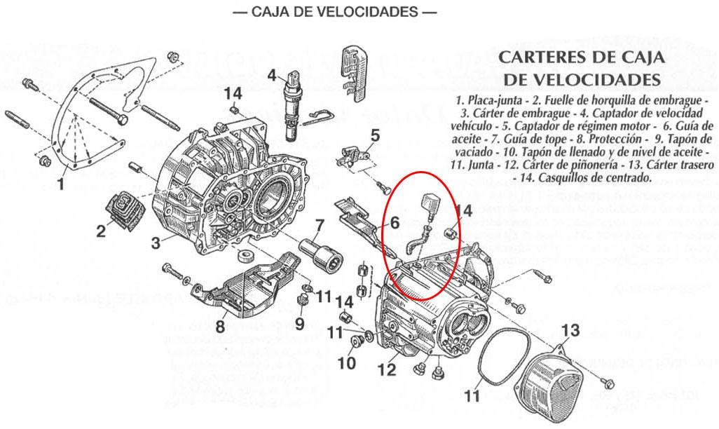 manuel despiece caja de cambios renault 12 1989