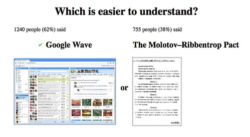 Which is easier to understand: Google Wave or Cardiothoracic Surgery? (by mahemoff)