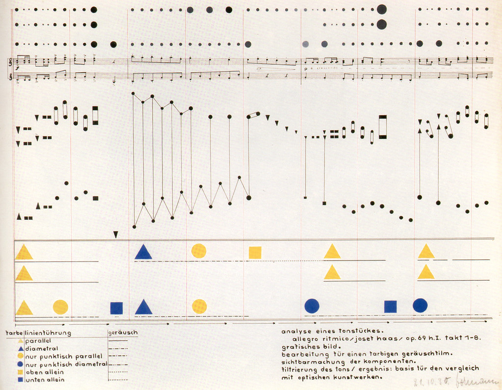 heinrich-siegfried bormann - visual analysis of a piece of music from a color-theory class with vasily kandinsky - october 21, 1930