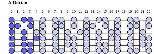 posisi dorian8